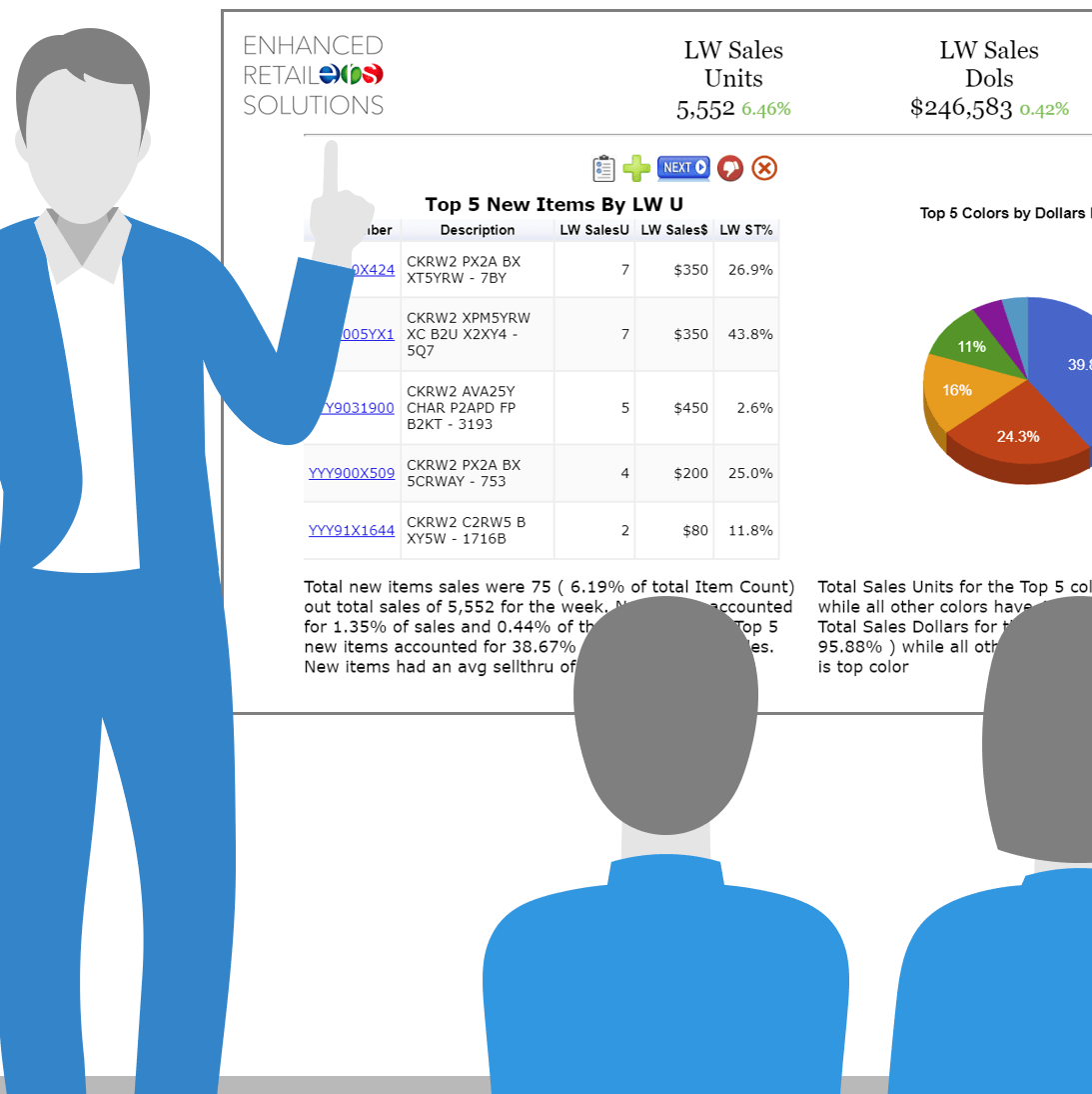 retail analysis classes